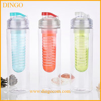 best selling new high quality bpa free double wall cheap glass fruit infusion water bottle