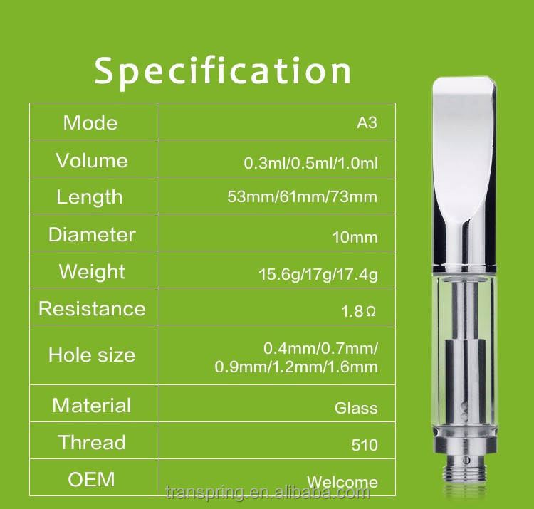 Best product glass cbd vape pen cartridge .5ml no wick co2 oil atomizer glass 510 thread vaporizer pen cartridge
