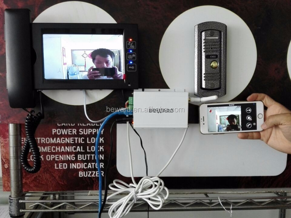 video doorphone sip ip to analog converter