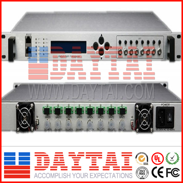 Factory Price HFC 8 Ways Return path Fiber Optical Receiver (HFC Optical Receiver )