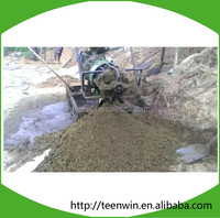 Teenwin filter press sewage sludge treatment and animal manure/dung