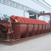 Double Spiral Sand Washing Machine/Spiral Sand Washer Price