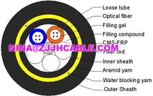 Optical Fiber Cable ADSS / Power Optical Cable adss optical cable