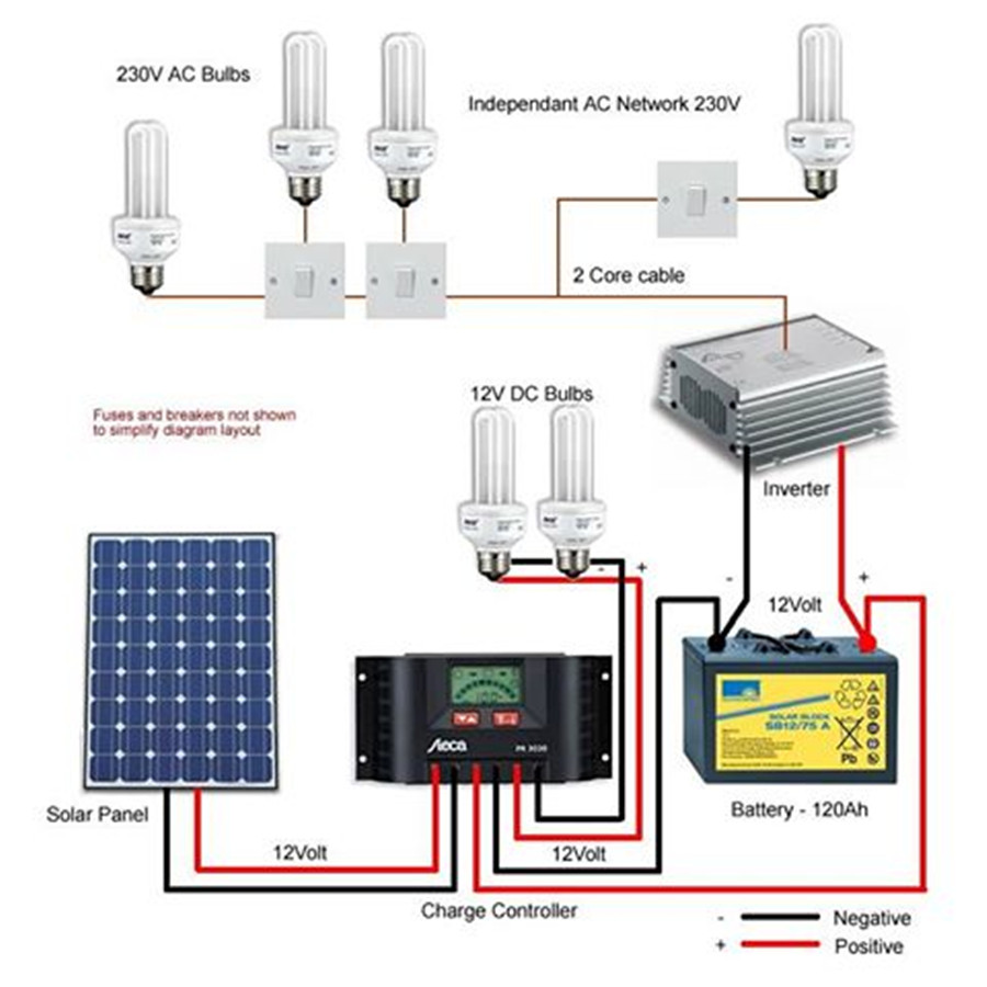 Bluesun easy installed off grid solar system 600 watt for Lampe 600 watt