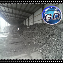Gas Calcined Anthracite Coal 1-5mm