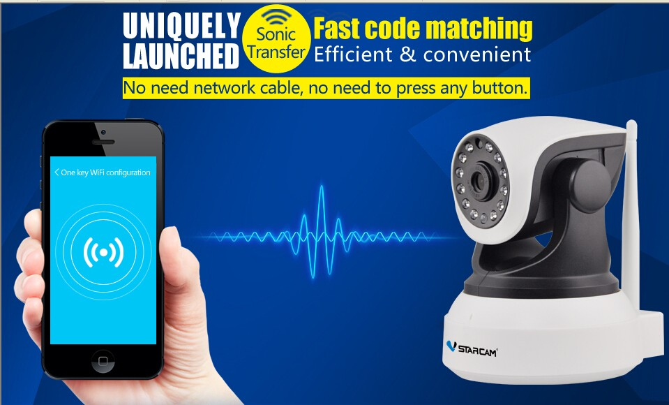 Security home alarm system wifi camera with sdk