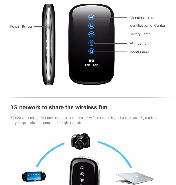 low price pocket 3g wifi wireless router with sim card slot