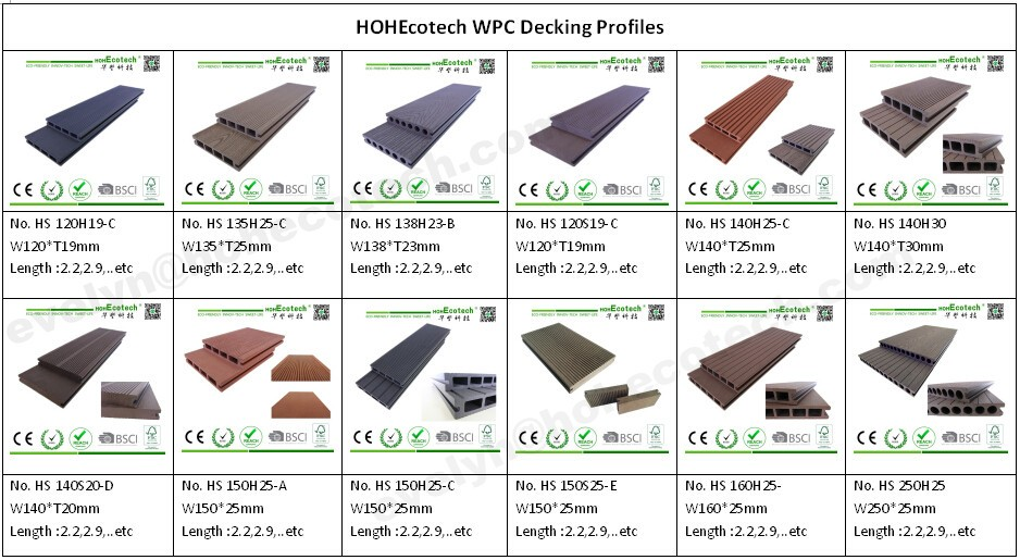 China Crack-resistant WPC Decking Composite Decking with CE, INTERTEK Certification