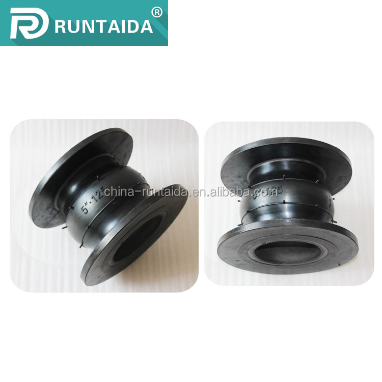 Single sphere rubber flanged pipe joints for pipes