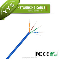 March ,2016 new cable cat5 in good quality and reasonable price