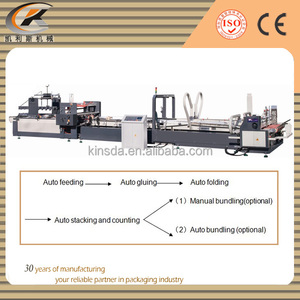 paper corrugated box making machines