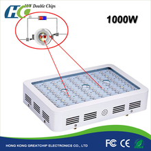 Full Spectrum 1000w LED Grow Lights LED Plant Lamp For Greenhouse Hydroponic Vegetables GrowthFlowering Dropshipping