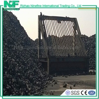 China Fuel Grade Metallurgical Coke / Nut Coke Specification