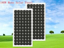 Monocrystalline Silicon Material and 8 - 15 Size solar panels