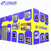 Mobile 6dof Exciting Small Investment And