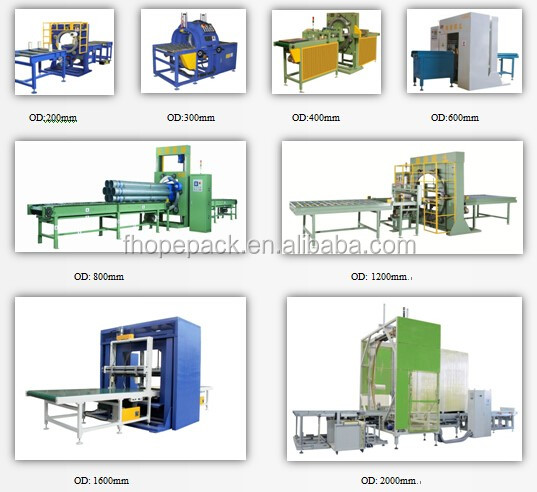 Aluminum profile orbital wrapping machine horizontal stretch wrapper