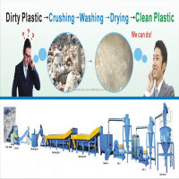 Waste PE PP BOPP Film crusher ,washer and dryer machine