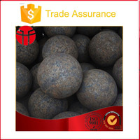 decorative forged iron ball grinding ball export to South America