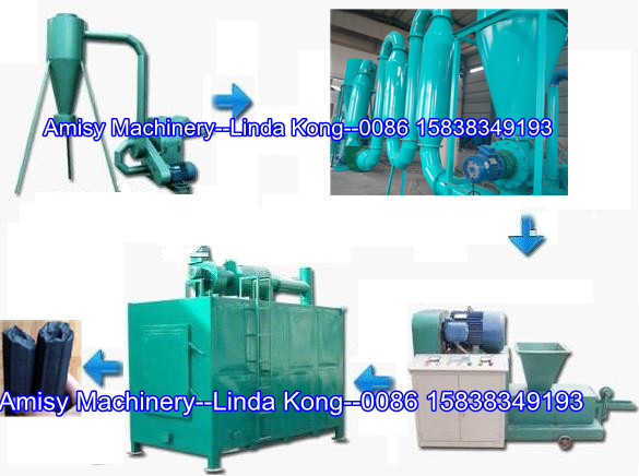 Waste recycling fuel charcoal manufacturing plant