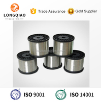 CE Approved Electric heating wire Nickel-Chromium Alloy Wire Cr20Ni80