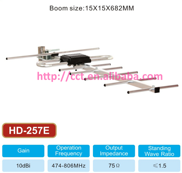 Log Periodic Outdoor Antenna HD-257E_Use For High Definiton TV_ UHF Signal Reception (Mini Design)