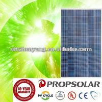 240W Poly Solar Panel For Home Use With CE,TUV,UL,MCS Certificates,solar panel with 1wp