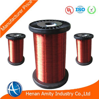 China Manufacturer Class 180 rectangular enamel coated copper wire used for generators
