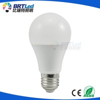 cheap price energy saving lamp wholesale gu10 led bulb energy star
