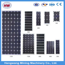 2015 300w Pv solar module, 250w poly solar panel with factory price ,panel solar