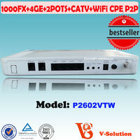 Triple-Play Switch Equipment Support WIFI / CATV / IPTV / VoIP