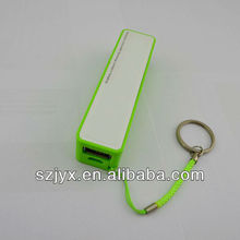 Electronic gifts 2200mAh External Battery Backup Charger Case Pack Power Bank for iPhone 5