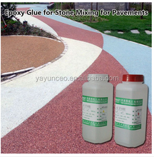 Two part aliphatic polyurethane for bonding stone aggregate to external driveway