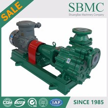 ISO9001 Standard caustic lye solution natural gas pressure booster pump supplier