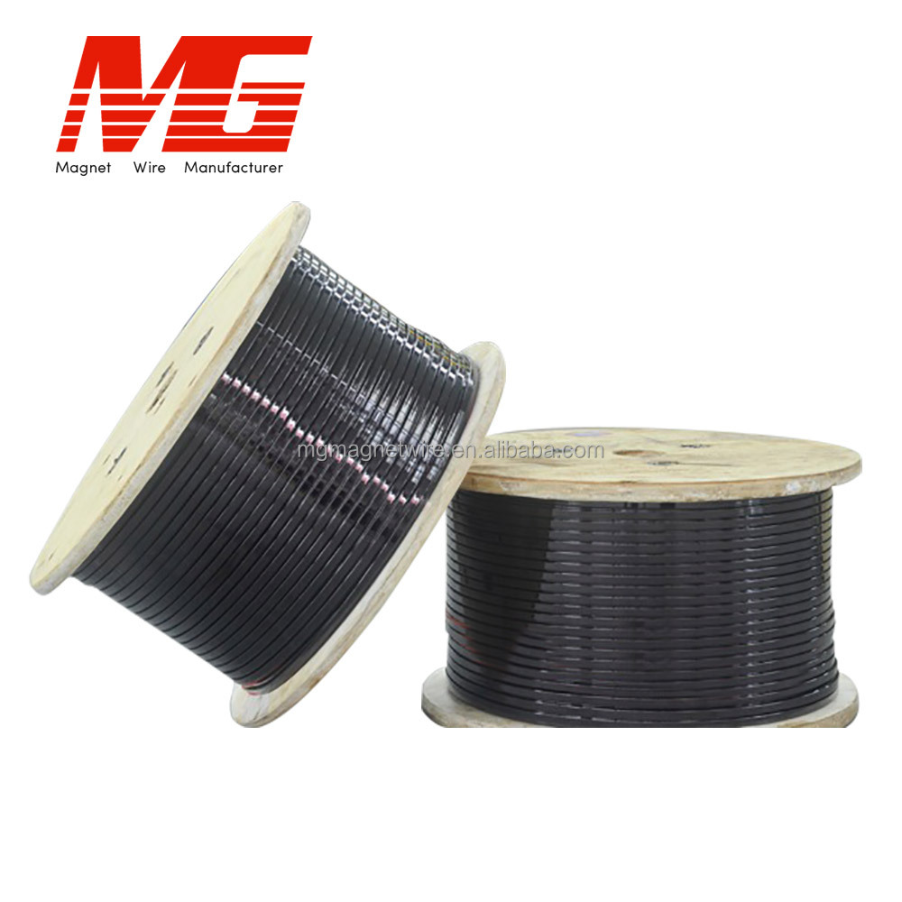 Delighted Magnet Wire Manufacturers Usa Contemporary - Wiring ...