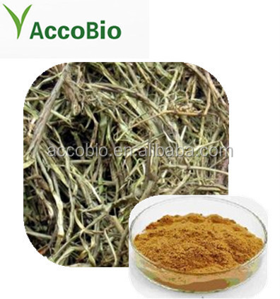 Cosmetic White Willow Bark Extract, White Willow Bark Extract powder, Salicin