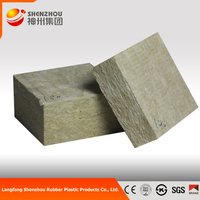 Other heat insulation materials type rock wool sheet made in China