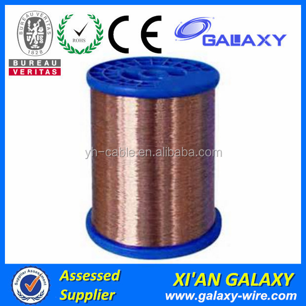 Bangladesh Market Price Wire PEW UEW Magnet Copper Wire
