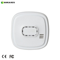 433MHz 868MHz Wireless Home Alarm Natural CH4 LPG Gas Leak Detector
