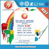 Factory Liangjiang chem new product rutile titanium dioxide free samples