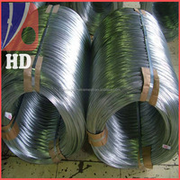 1.8mm Hot Dipped Galvanized Steel Wire Factory