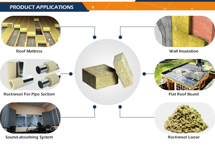 rock wool3 | Glass Wool | Rock Wool | Rubber Foam | Rubber Plastic | Aluminum Foil | Mineral Wool | Rockwool | Ceramic Wool | Aluminum Silicate | Insulation Nails | Flex Tape | Pipe Insulation
