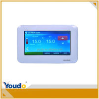 Smart 7 Day Programmable Thermostat