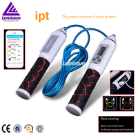 Lenwave Sports jump rope IPT bluetooth Patent technology wholesale speed jump rope