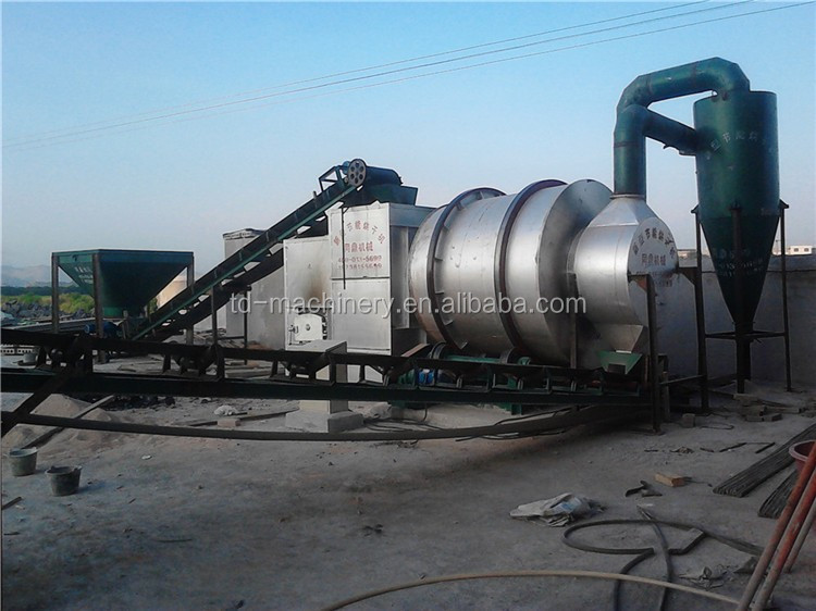 Industrial Sand Dryer For Sale For Drying Sand