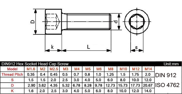 DIN 912 ISO 4762 M3 M4 M6 M8 Socket Head Titanium Cap Head Screws