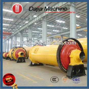 China Manufacture of Wet Ball Mill/Cement Ball Mill Prices