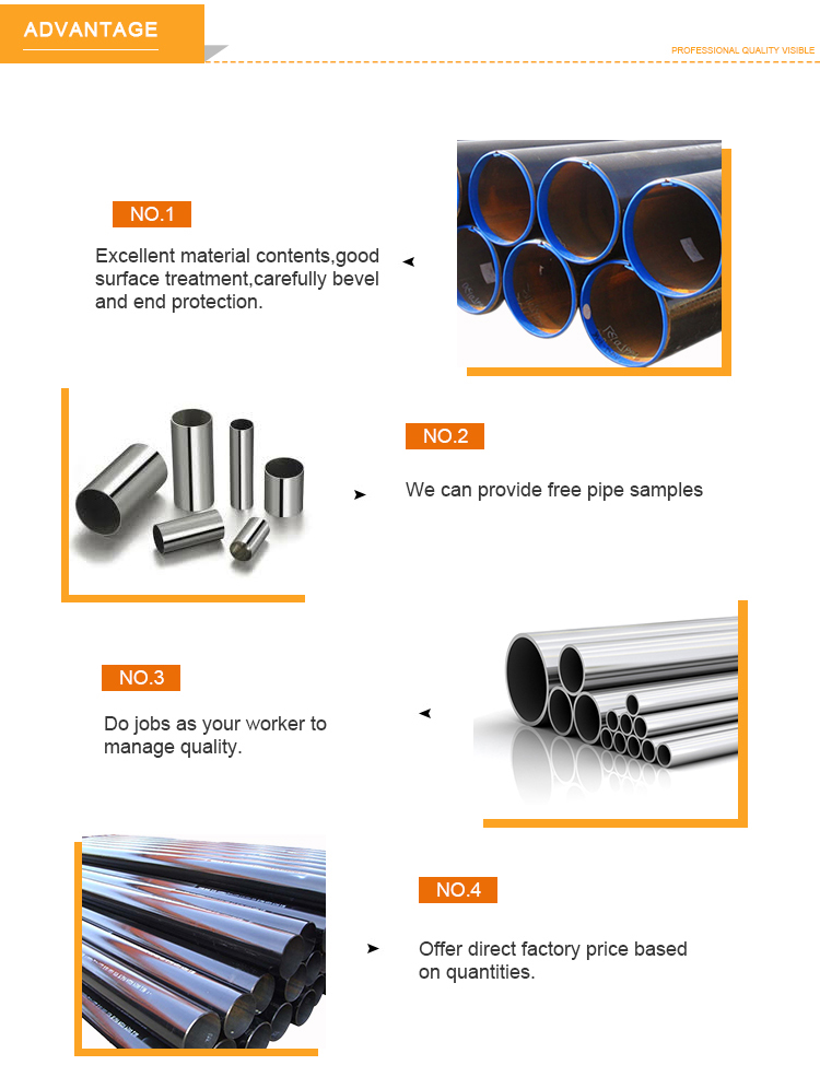 Multifunctional Schedule 20 Galvanized Steel Pipe For Wholesales