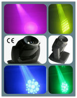 Hot salesa high output 150W LED Moving Head speed PRO SPOT 22