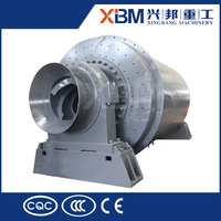 Cost-effective Cement raw material Ball Mill