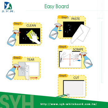 Self-adhesive Whiteboard Film Price for Sale with EW-3045P